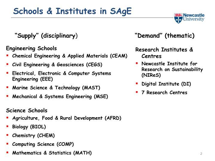Schools & Institutes in SAgE