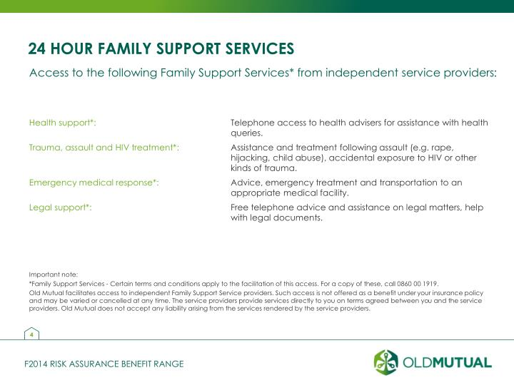 24 HOUR FAMILY SUPPORT SERVICES