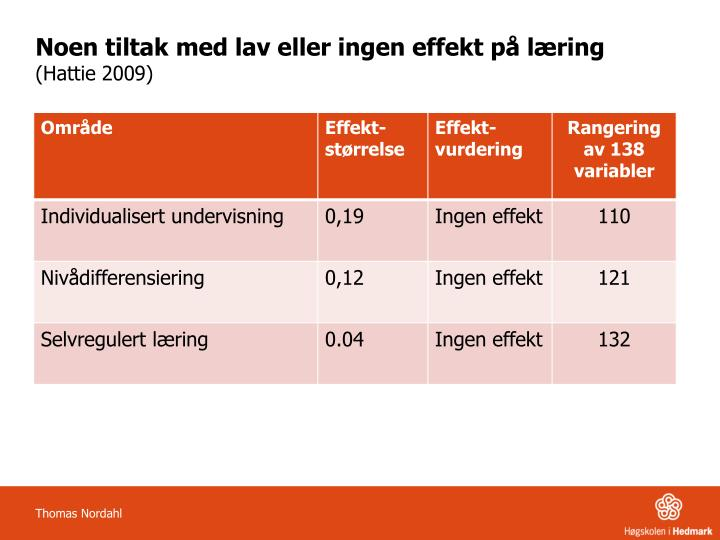 Noen tiltak med lav eller ingen effekt på læring