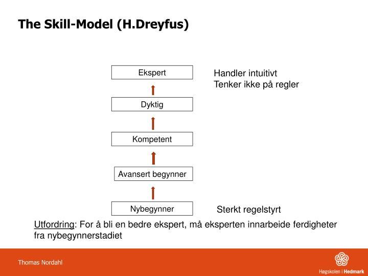 The Skill-Model (H.Dreyfus)