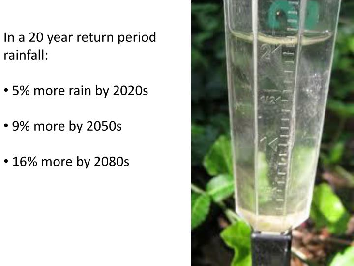 In a 20 year return period rainfall: