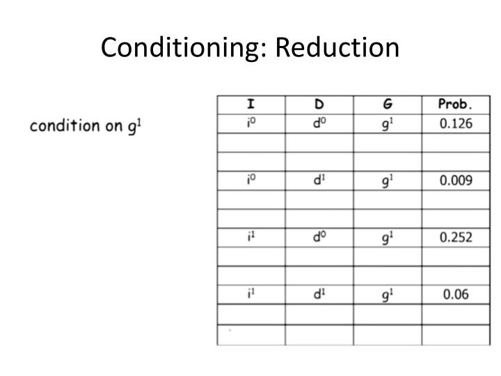 Conditioning: Reduction