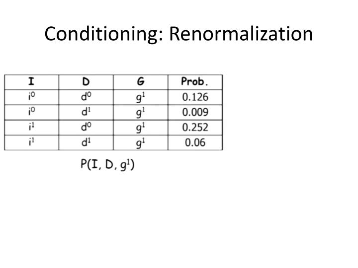 Conditioning: Renormalization