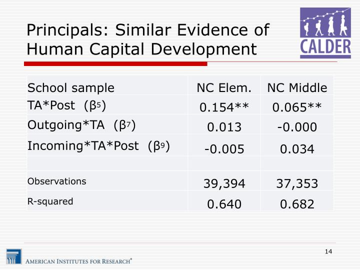 Principals: Similar Evidence of