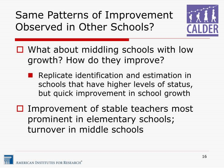 Same Patterns of Improvement Observed in Other Schools?