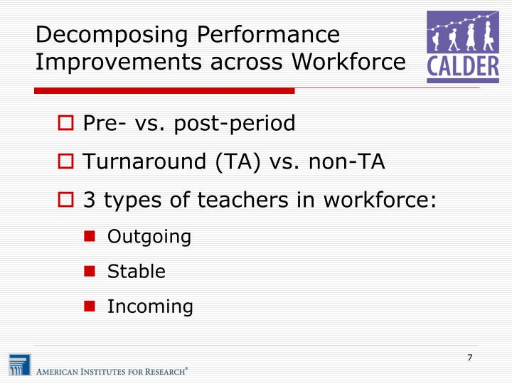 Decomposing Performance Improvements across Workforce