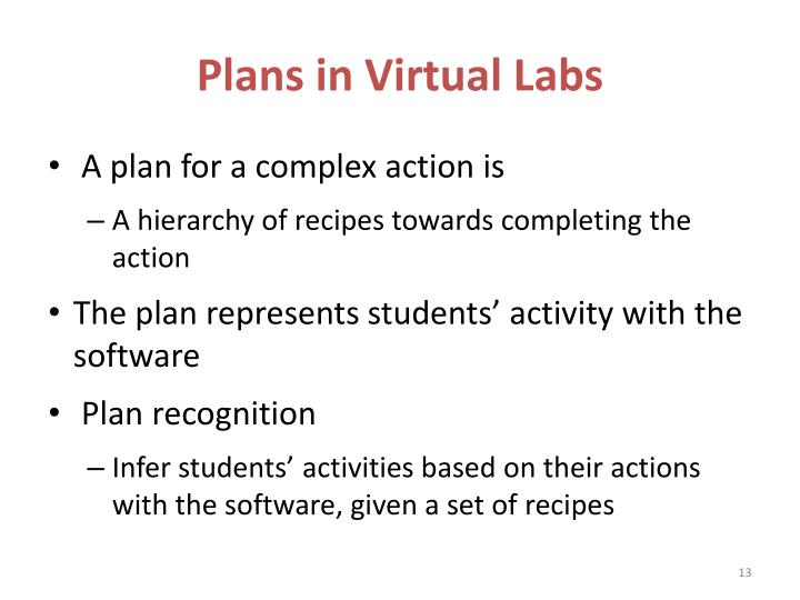 Plans in Virtual Labs