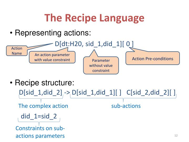 The Recipe Language