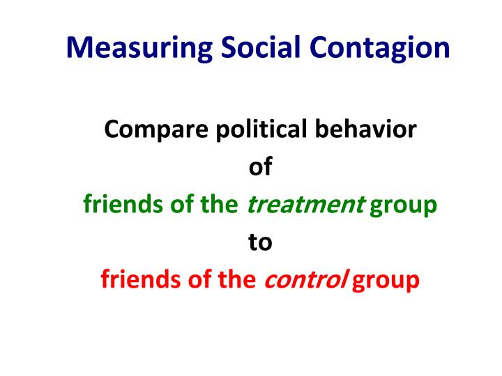Measuring Social Contagion