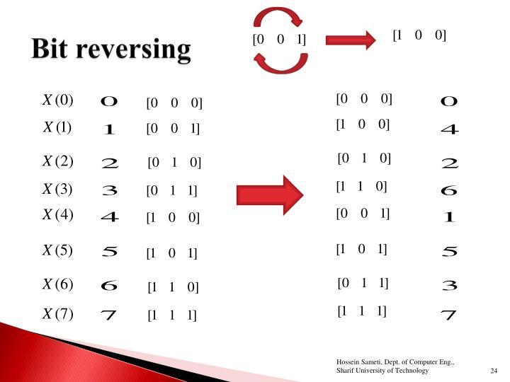 Bit reversing