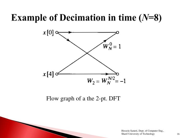 Example of Decimation in time (
