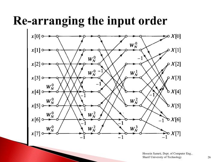Re-arranging the input order