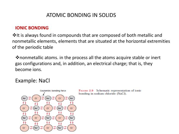 ATOMIC BONDING IN SOLIDS