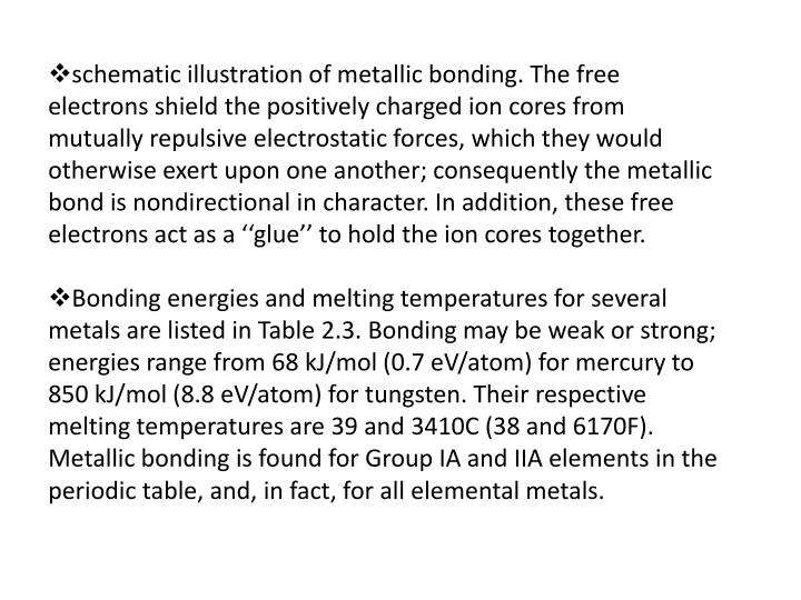 schematic illustration of metallic bonding. The free electrons shield the positively charged ion cores from mutually repulsive electrostatic forces, which they would otherwise exert upon one another; consequently the metallic bond is