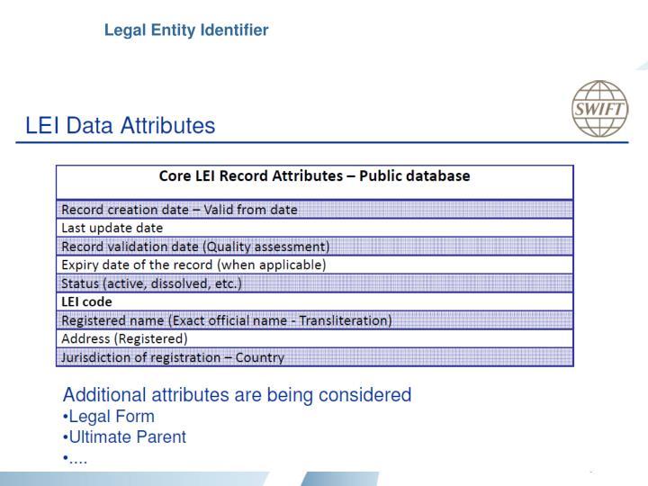 Legal Entity Identifier
