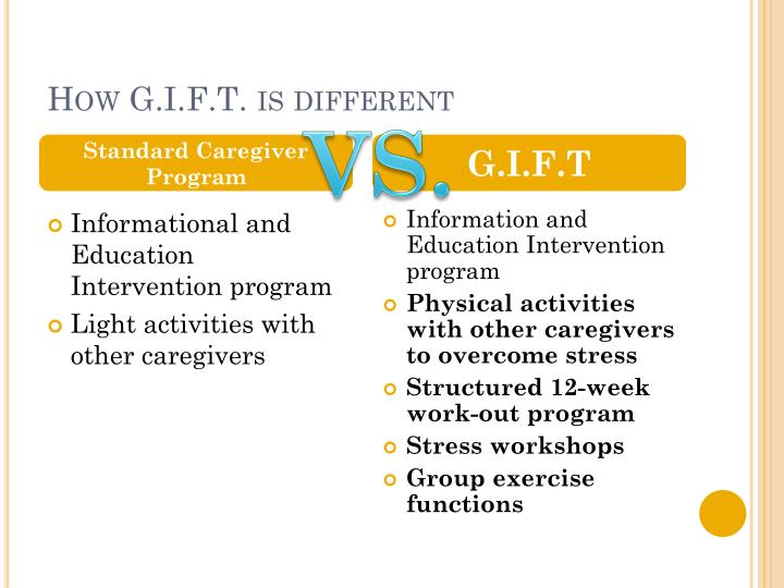 How G.I.F.T. is different