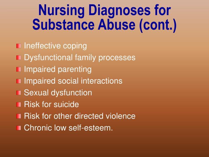 Nursing Diagnoses for