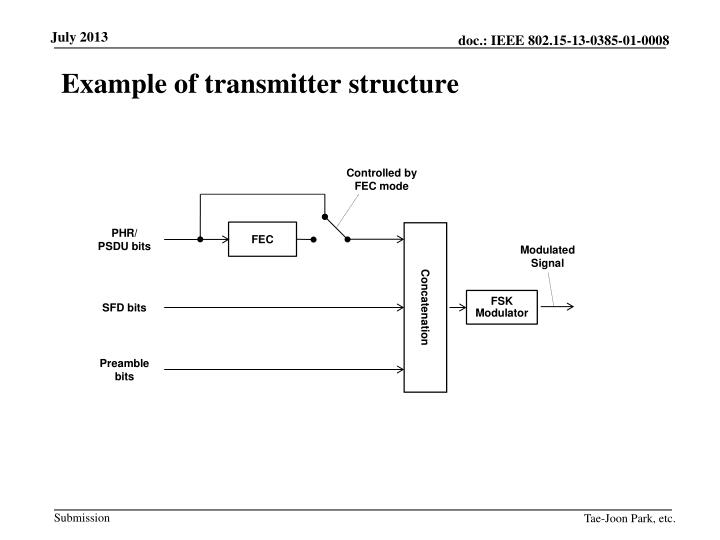 Example of transmitter structure