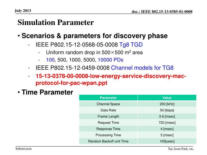 Simulation Parameter