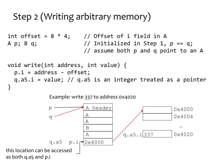 Step 2 (Writing arbitrary memory)