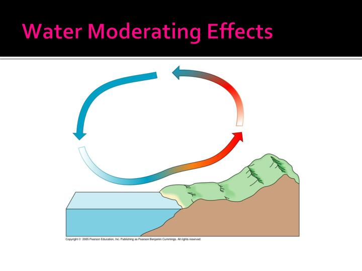 Water Moderating Effects