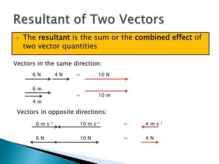 how to find resultant vector of two vectors