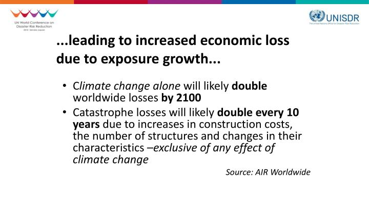 ...leading to increased economic loss due to exposure growth...