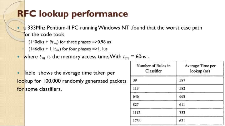 RFC lookup performance