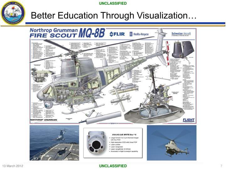 Better Education Through Visualization…