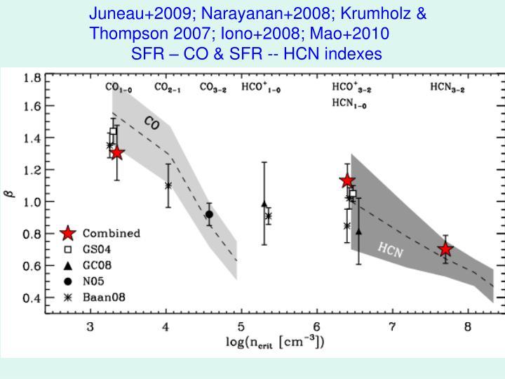 Juneau+2009; Narayanan+2008;