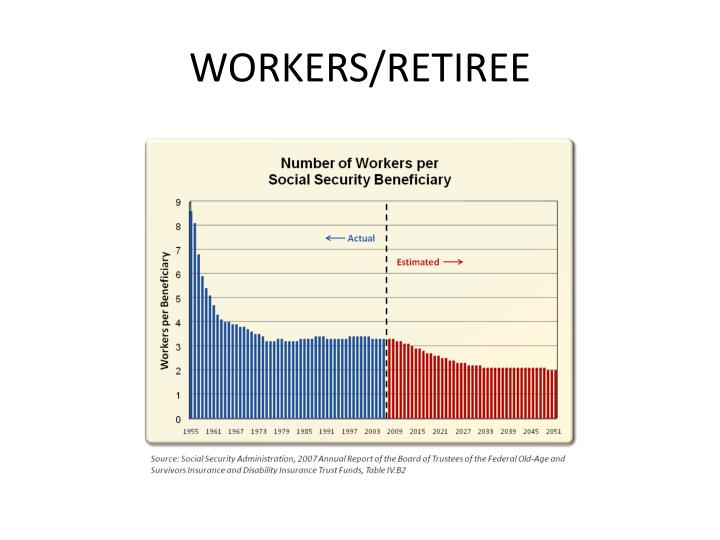 WORKERS/RETIREE