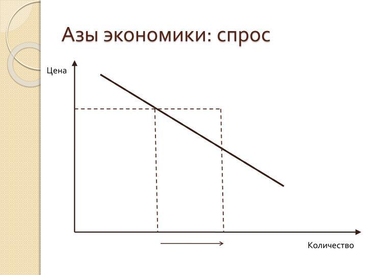 Азы экономики: спрос