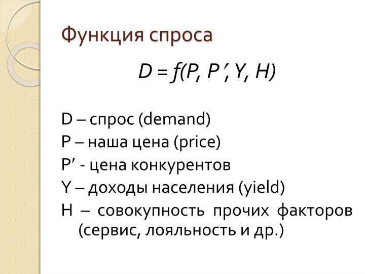 Функция спроса