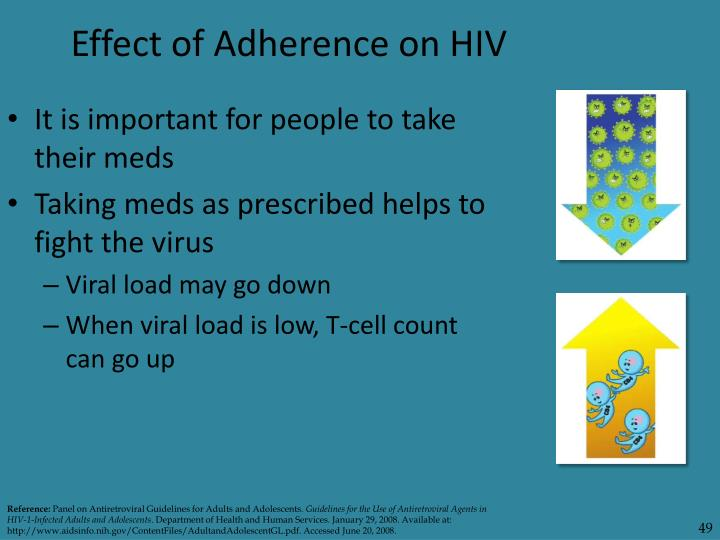 Effect of Adherence on HIV