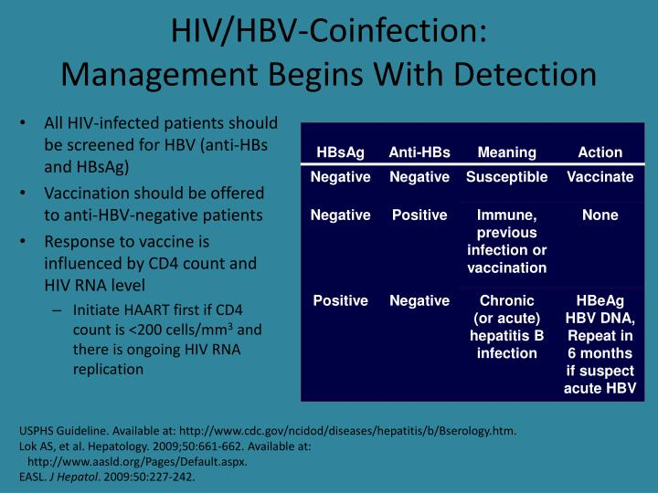 HIV/HBV-Coinfection:
