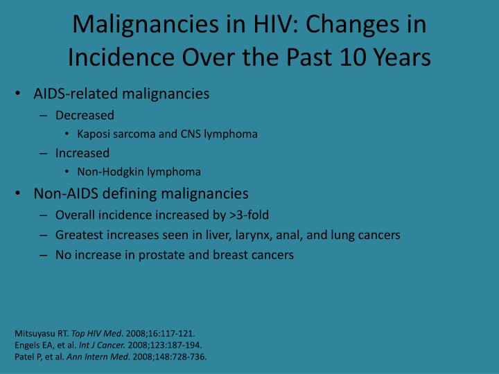 Malignancies in HIV: Changes in Incidence Over the Past 10 Years