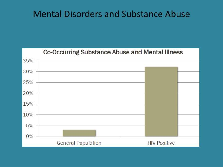 Mental Disorders and Substance Abuse