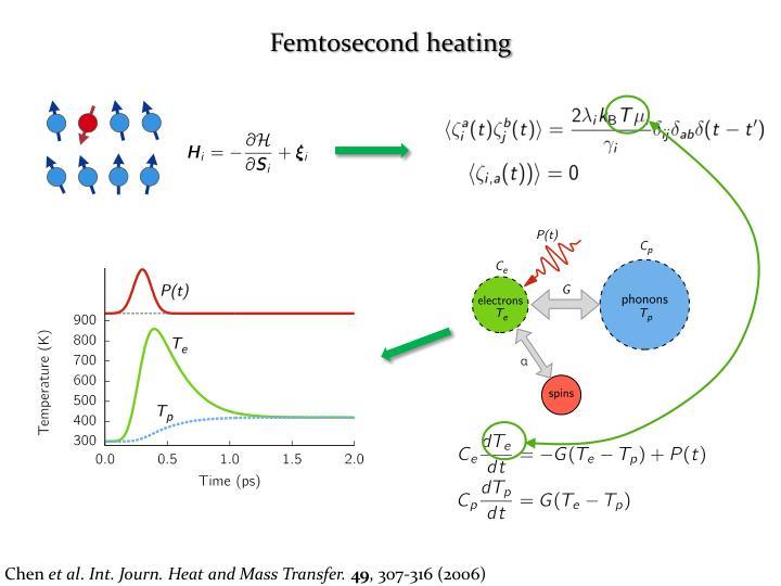Femtosecond heating