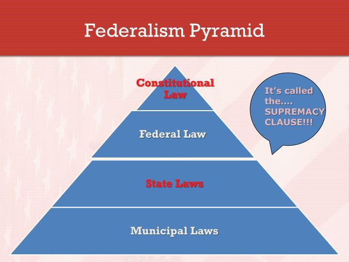 Federalism Pyramid