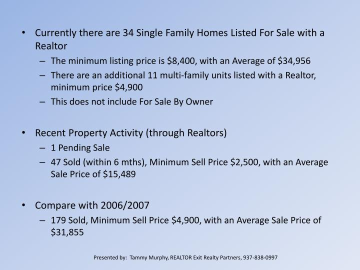 Currently there are 34 Single Family Homes Listed For Sale with a Realtor