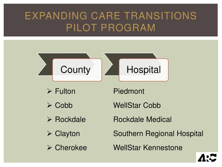 Expanding Care Transitions
