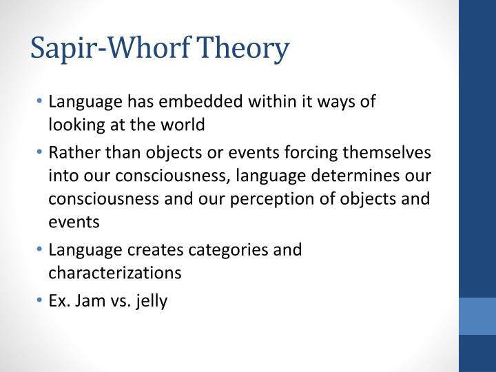 Sapir-Whorf Theory