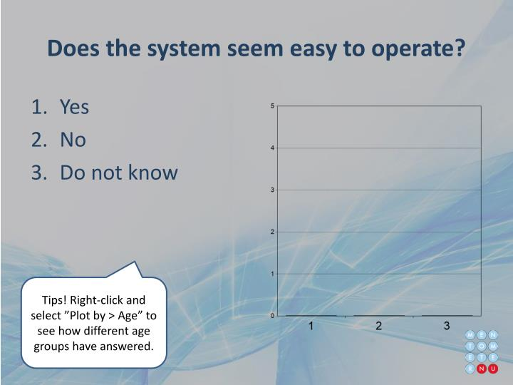 Does the system seem easy to operate?