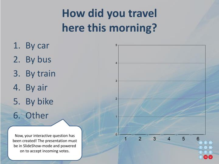 How did you travel