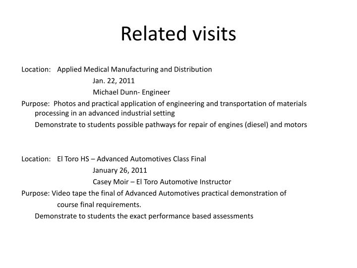 Related visits