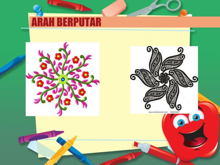 ARAH BERPUTAR