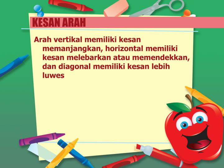 KESAN ARAH