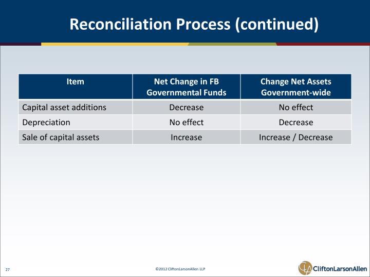 Reconciliation Process (continued)