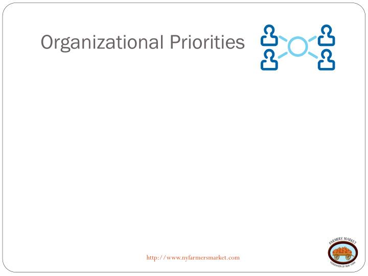 Organizational Priorities