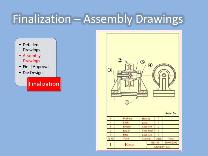 Finalization – Assembly Drawings